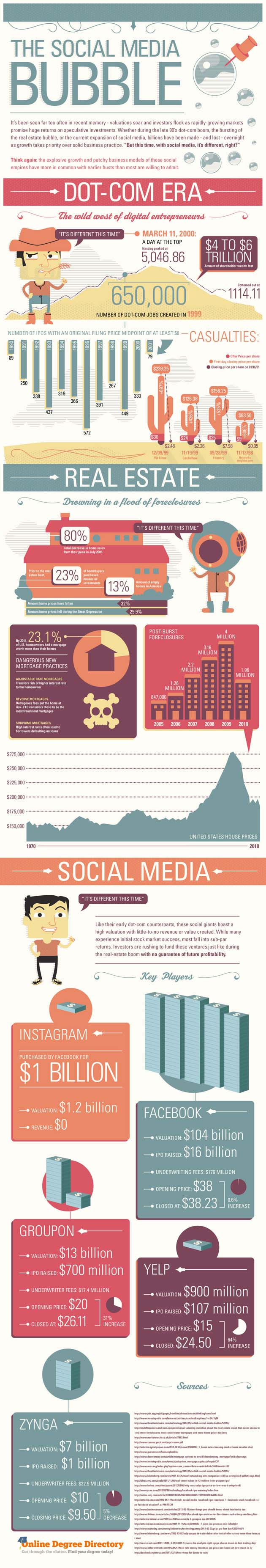 Social Media - Marketing Online